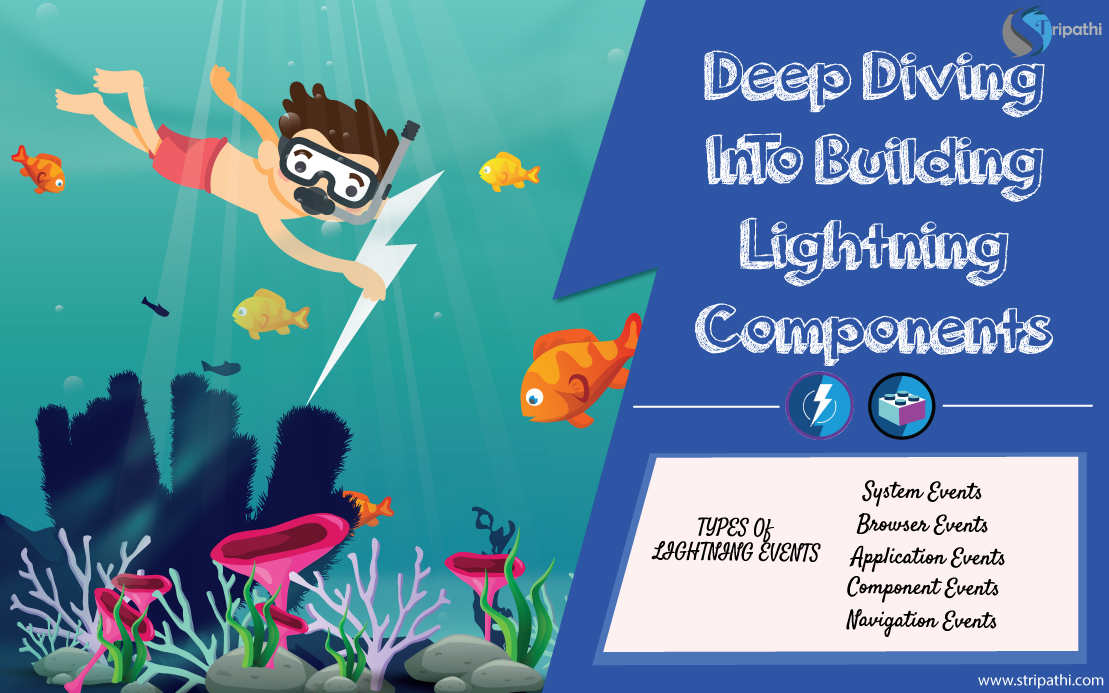 Deep Diving Into Building Lightning Components-2