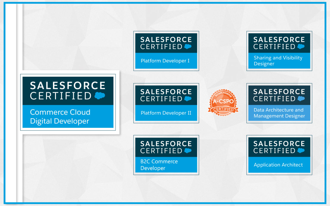 Commerce Cloud Digital Developer Certifications – What to do and What not?