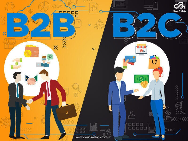 What are the differences between B2B Commerce and B2C commerce?