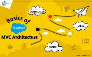 Basics of Salesforce MVC Architecture